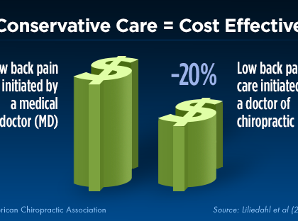 Why Choose Conservative Care First?